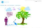 admin3.imaginationatwork.com – monitorból rajzlap